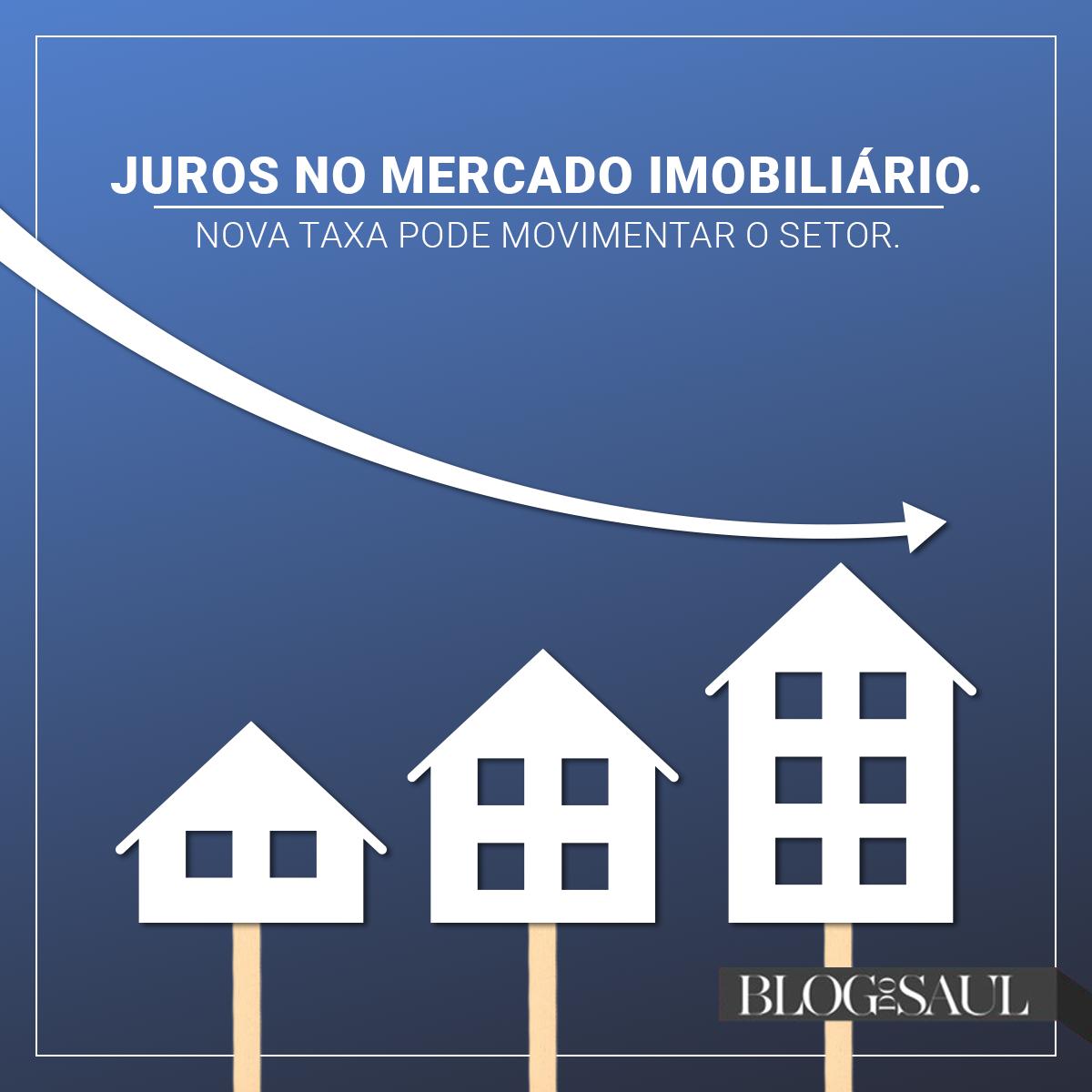O impacto dos juros no mercado imobiliário